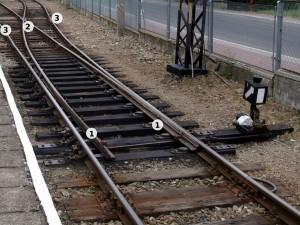 Desvío ferroviario en la estación polaca de Krynica-Zdrój. Foto: Olek Remesz.