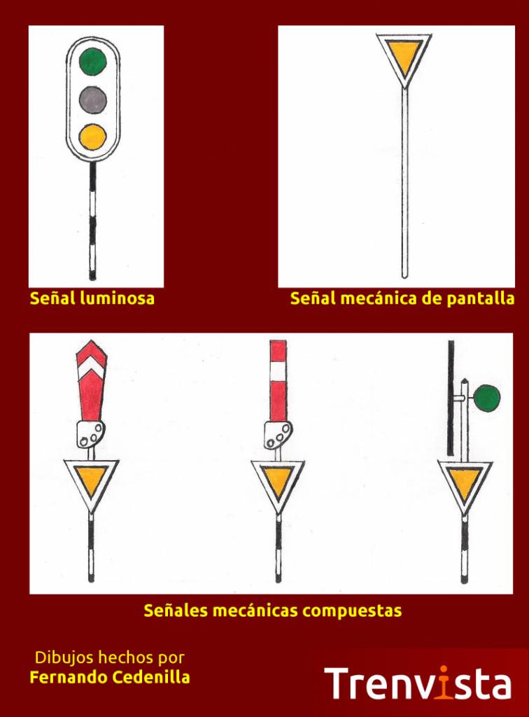 Señales de anunciuo de precaución utilizados en la REFIG