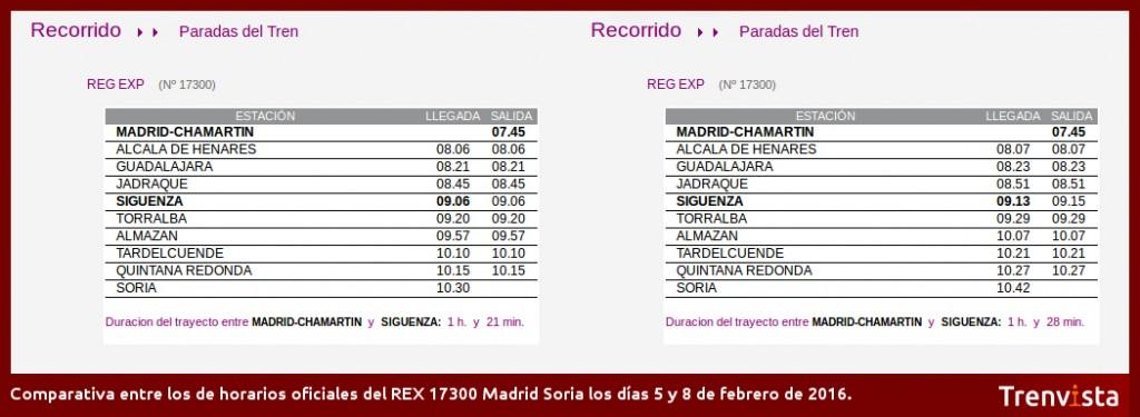 Comparativa REX 17300 Madrid-Soria