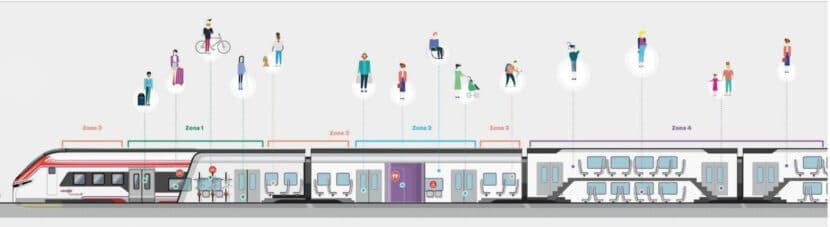 Infografía con las diversas zonas para los viajeros de los nuevos X'Trapolis para Renfe Cercanías. © ALSTOM.