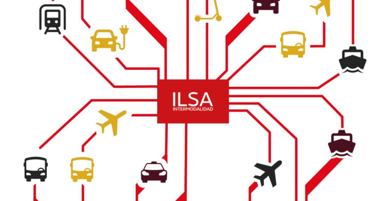 Multimodalidad de ILSA
