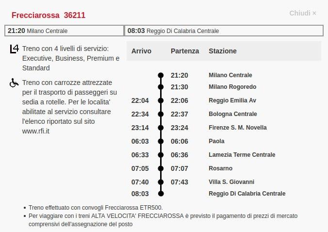 Horario Frecciarossa nocturno Milán-Calabria